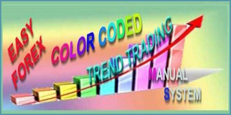 Cynthia's color coded trend trading system download