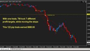 Cynthia trading system