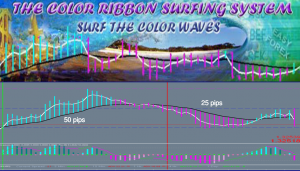 color ribbon surfing system