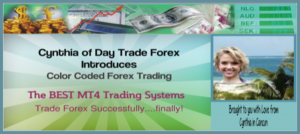 Color Coded Forex Trading Trend Trading Pullbacks