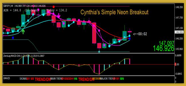 Cynthia's Simple Neon Breakout