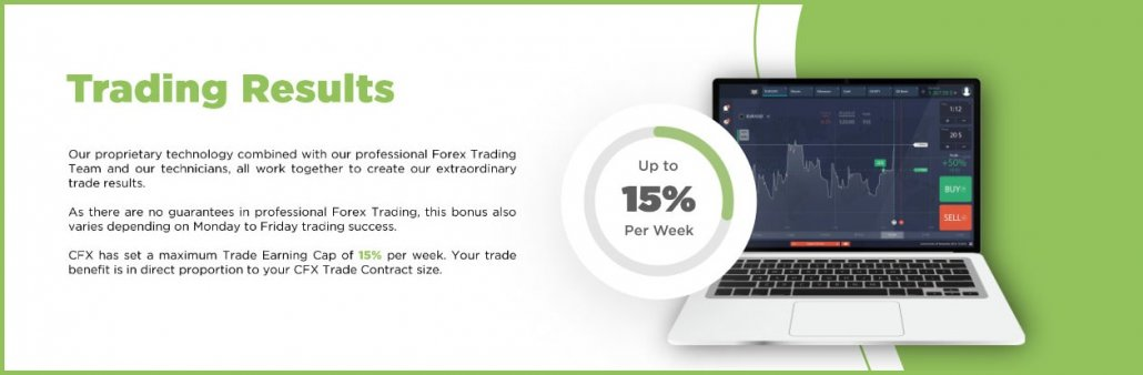 Passive Automated Forex Trading